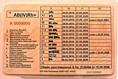 Приднестровские водительские права
