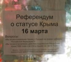 Референдум в Крыму - хронология событий