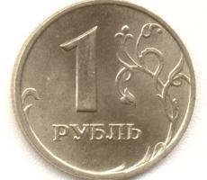 Рубль постепенно выравнивает позиции
