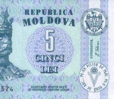 В Молдове состоялся новый рекорд в курсе валют