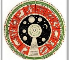 Лунный гороскоп на неделю с 2.11 по 8.11. 2015 года