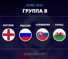 Террористы ИГ выбрали целью атак матч Россия-Англия