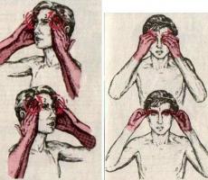 Секреты тибетской гормональной гимнатики